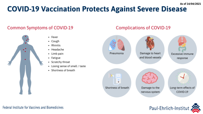 COVID-19 Vaccination Protects Against Severe Disease